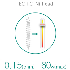 iJust2 Atomizer Capacità